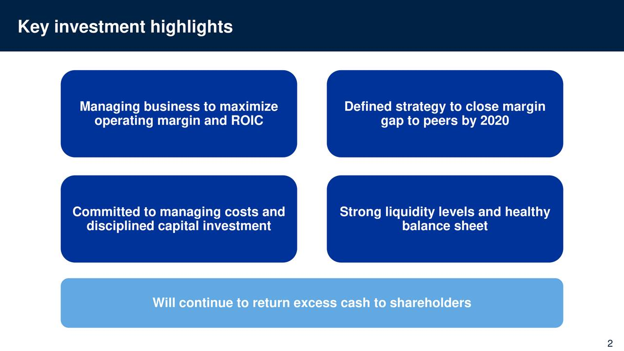 Managing business to maximize Defined strategy to close margin operating margin and ROIC gap to peers by 2020 Committed to managing costs and Strong liquidity levels and healthy disciplined capital investment balance sheet Will continue to return excess cash to shareholders
