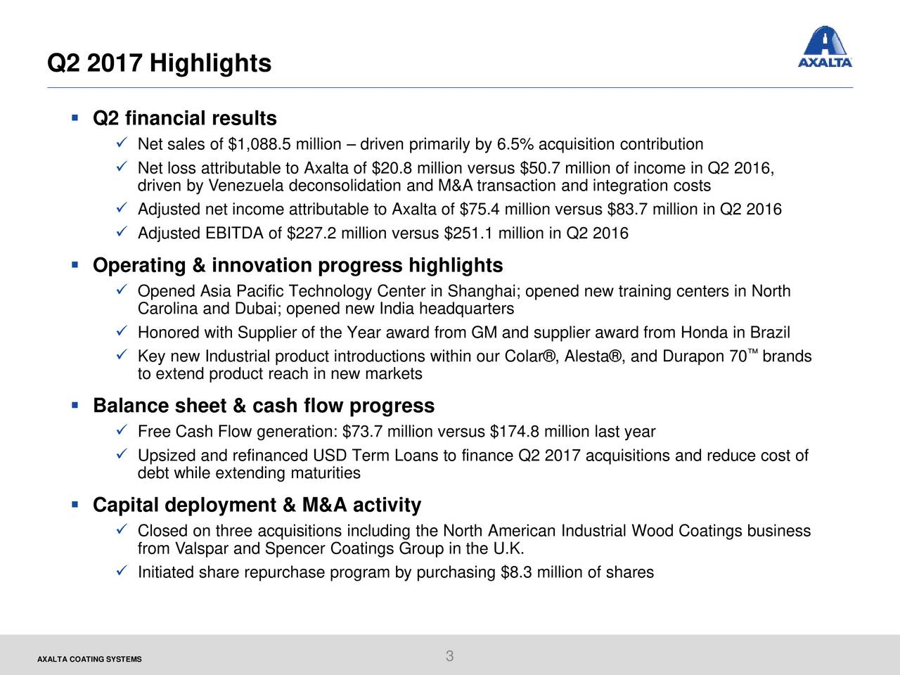 Q2 financial results Net sales of $1,088.5 million  driven primarily by 6.5% acquisition contribution Net loss attributable to Axalta of $20.8 million versus $50.7 million of income in Q2 2016, driven by Venezuela deconsolidation and M&A transaction and integration costs Adjusted net income attributable to Axalta of $75.4 million versus $83.7 million in Q2 2016 Adjusted EBITDA of $227.2 million versus $251.1 million in Q2 2016 Operating & innovation progress highlights Opened Asia Pacific Technology Center in Shanghai; opened new training c enters in North Carolina and Dubai; opened new India headquarters Honored with Supplier of the Year award from GM and supplier award from Honda in Brazil Key new Industrial product introductions within our Colar, Alesta , and Durapon 70 brands to extend product reach in new markets Balance sheet & cash flow progress Free Cash Flow generation: $73.7 million versus $174.8 million last year Upsized and refinanced USD Term Loans to finance Q2 2017 acquisitions an d reduce cost of debt while extending maturities Capital deployment & M&A activity Closed on three acquisitions including the North American Industrial Woo d Coatings business from Valspar and Spencer Coatings Group in the U.K. Initiated share repurchase program by purchasing $8.3 million of shares AXALTA COATING SYSTEMS 3