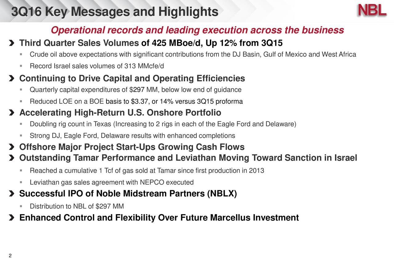 Operational records and leading execution across the business Third Quarter Sales Volumes of 425 MBoe/d, Up 12% from 3Q15 Crude oil above expectations with significant contributions from the DJ Basin, Gulf of Mexico and West Africa Record Israel sales volumes of 313 MMcfe/d Continuing to Drive Capital and Operating Efficiencies Quarterly capital expenditures of $297 MM, below low end of guidance Reduced LOE on a BOE basis to $3.37, or 14% versus 3Q15 proforma Accelerating High-Return U.S. Onshore Portfolio Doubling rig count in Texas (Increasing to 2 rigs in each of the Eagle Ford and Delaware) Strong DJ, Eagle Ford, Delaware results with enhanced completions Offshore Major Project Start-Ups Growing Cash Flows Outstanding Tamar Performance and Leviathan Moving Toward Sanction in Israel Reached a cumulative 1 Tcf of gas sold at Tamar since first production in 2013 Leviathan gas sales agreement with NEPCO executed Successful IPO of Noble Midstream Partners (NBLX) Distribution to NBL of $297 MM Enhanced Control and Flexibility Over Future Marcellus Investment 2