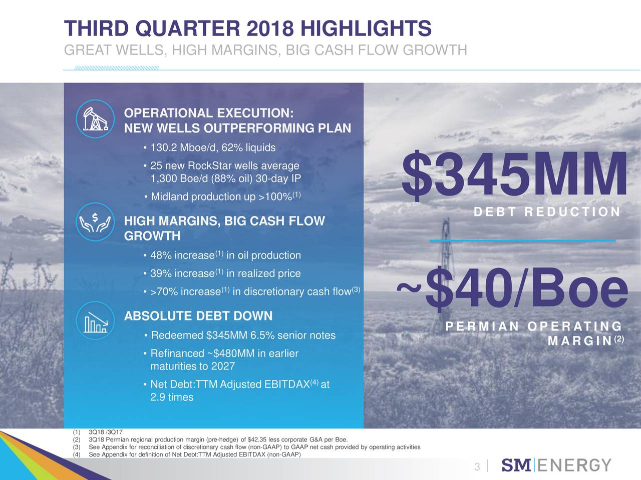 GREAT WELLS, HIGH MARGINS, BIG CASH FLOW GROWTH OPERATIONAL EXECUTION: NEW WELLS OUTPERFORMING PLAN • 130.2 Mboe/d, 62% liquids • 25 new RockStar wells average 1,300 Boe/d (88% oil) 30-day IP (1) $345MM • Midland production up >100% D E B T R E D U C T I O N HIGH MARGINS, BIG CASH FLOW GROWTH (1) • 48% increasein oil production • 39% increasein realized price (1) (3) • >70% increasein discretionary cash flow ~$40/Boe ABSOLUTE DEBT DOWN • Redeemed $345MM 6.5% senior notes P E R M I AN O P E R AT I N (2) M AR G I N • Refinanced ~$480MM in earlier maturities to 2027 • Net Debt:TTM Adjusted EBITDAat 2.9 times (1)3Q18 /3Q17 (3)See Appendix for reconciliation of discretionary cash flow (non-GAAP) to GAAP net cash provided by operating activities (4)See Appendix for definition of Net Debt:TTM Adjusted EBITDAX (non-GAAP) 3