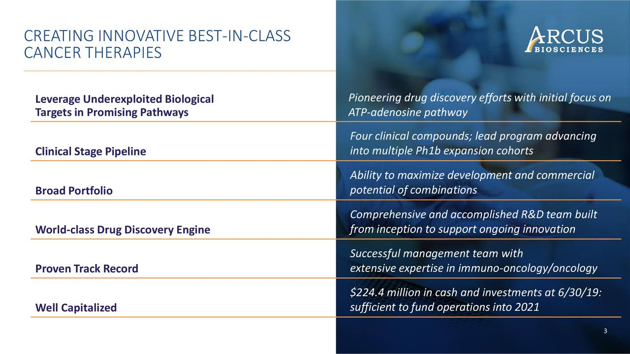 CREATING INNOVATIVE BEST-IN-CLASS