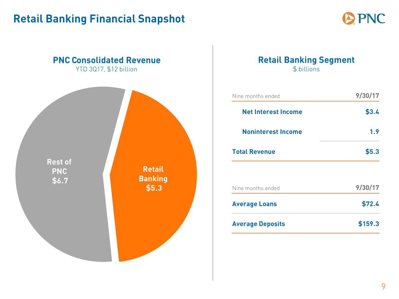 banking segmentation nbk example Banking current: alexbank, national head of customer segmentation national bank of kuwait (nbk) privilege financial advisor at national bank of kuwait nbk.