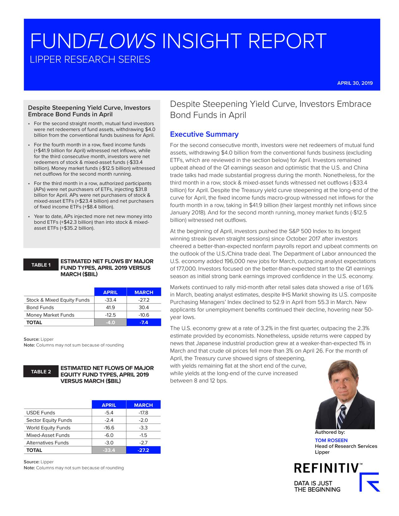 LIPPER RESEARCH SERIES APRIL 30, 2019 Despite Steepening Yield Curve, Investors Embrace Despite Steepening Yield Curve, Investors Embrace Bond Funds in April Bond Funds in April • For the second straight month, mutual fund investors were net redeemers of fund assets, withdrawing $4.0 billion from the conventional funds business for April.ecutive Summary • For the fourth month in a row, fixed income funds For the second consecutive month, investors were net redeemers of mutual fund (+$41.9 billion for April) witnessed net inflows, while for the third consecutive month, investors were net assets, withdrawing $4.0 billion from the conventional funds business (excluding redeemers of stock & mixed-asset funds (-$33.4 ETFs, which are reviewed in the section below) for April. Investors r▯ ined billion). Money market funds (-$12.5 billion) witnessedbeat ahead of the Q1 earnings season and optimistic that the U.S. and China net outflows for the second month running. trade talks had made substantial progress during the month. Nonetheless, for the • For the third month in a row, authorized participantsthird month in a row, stock & mixed-asset funds witnessed net outflows (-$33.4 (APs) were net purchasers of ETFs, injecting $31.8 billion) for April. Despite the Treasury yield curve steepening at the long-end of the billion for April. APs were net purchasers of stock &curve for April, the fixed income funds macro-group witnessed net inflows for the mixed-asset ETFs (+$23.4 billion) and net purchasers of fixed income ETFs (+$8.4 billion). fourth month in a row, taking in $41.9 billion (their largest monthly net inflows since January 2018). And for the second month running, money market funds (-$12.5 • Year to date, APs injected more net new money into billion) witnessed net outflows. bond ETFs (+$42.3 billion) than into stock & mixed- asset ETFs (+$35.2 billion). At the beginning of April, investors pushed the S&P 500 Index to its longest winning streak (seven straight sessions) 