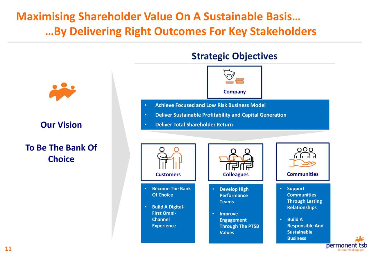 shareholder value maximization Thus, maximizing the present value of expected future returns to the owners is also the true target for the firm in term of reaching shareholder wealth maximization and the returns will be represented in forms such as takings of common stock sales as well as healthy periodic dividends.