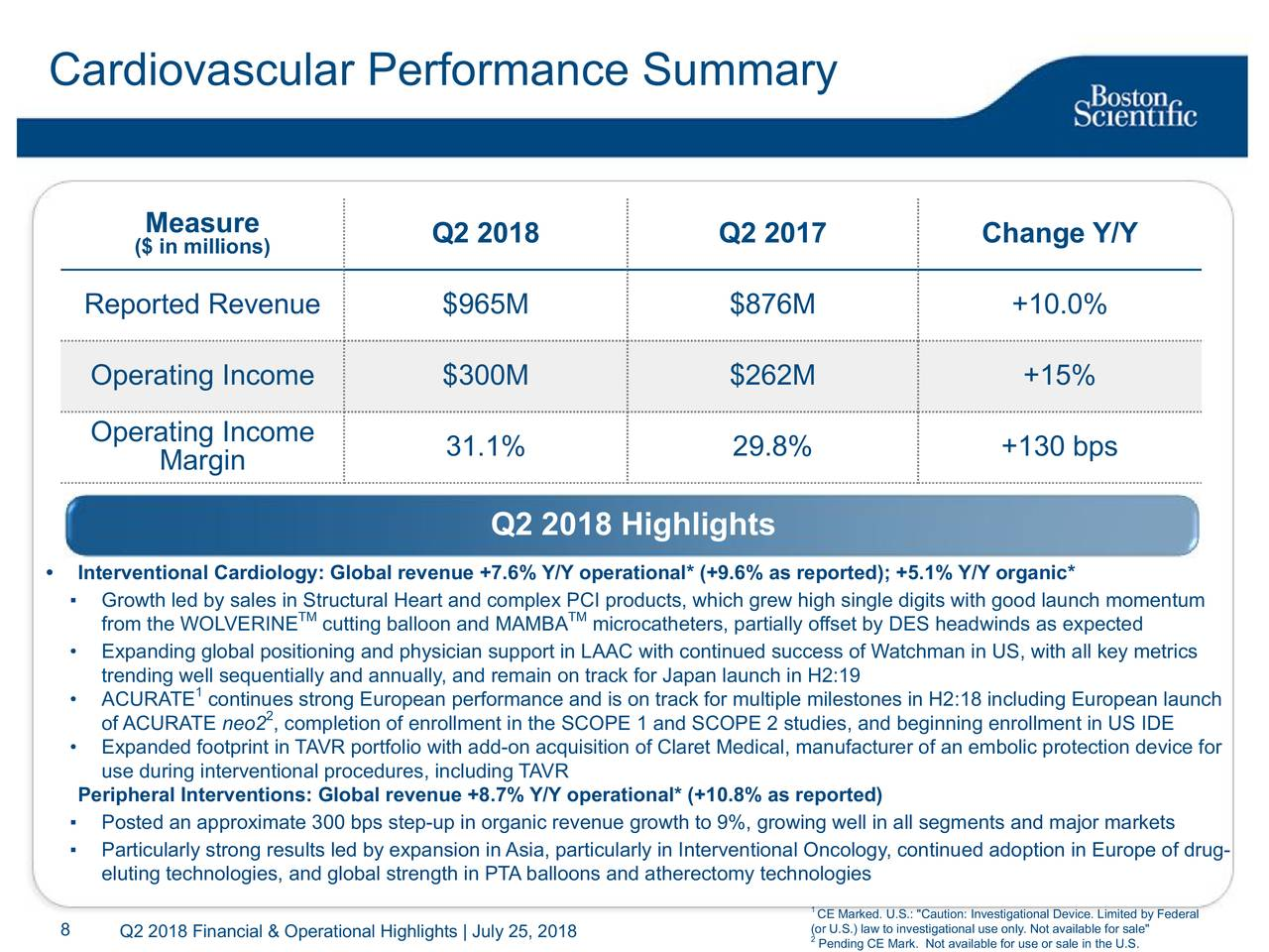 Earnings Disclaimer >> Boston Scientific Corporation 2018 Q2 - Results - Earnings ...