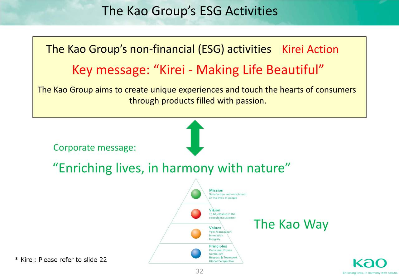 Kao Corp  ADR 2017 Q4 - Results - Earnings Call Slides - Kao