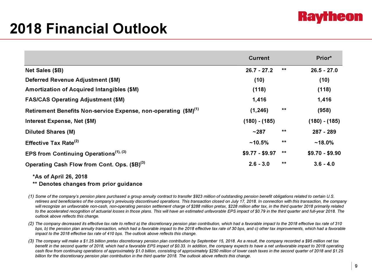 Internal Revenue Bulletin: 2014-36