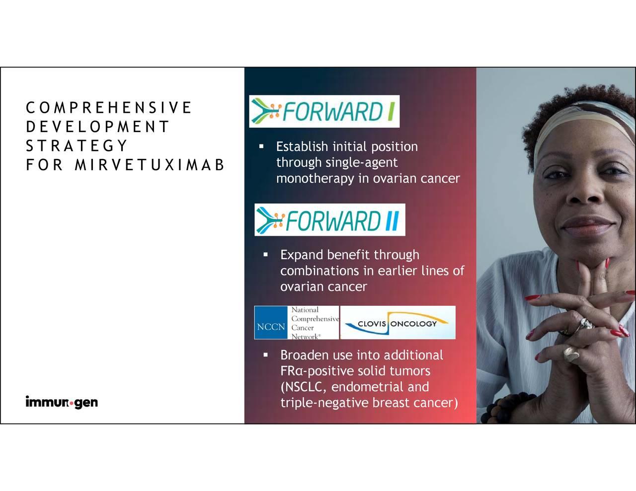 αpositive solid tumors ExpcoovbriaifashBrFRdNntrpli-noaatetriraasdcancer) Esahrioniniegap-aitonvarian cancer    CODMEPRERHOPNMGIREVETUXIMAB