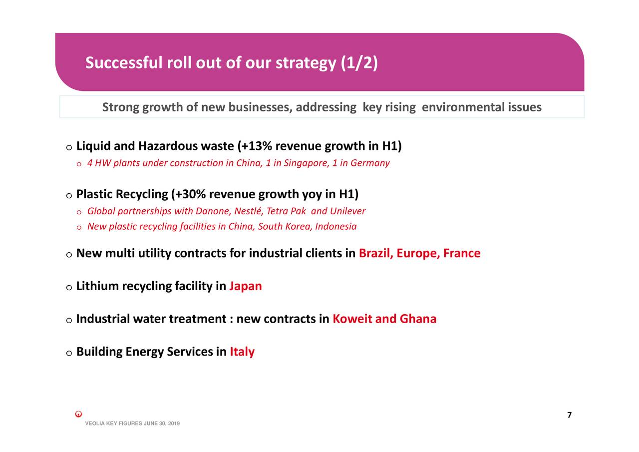 Veolia Environnement S A  2019 Q2 - Results - Earnings Call Slides