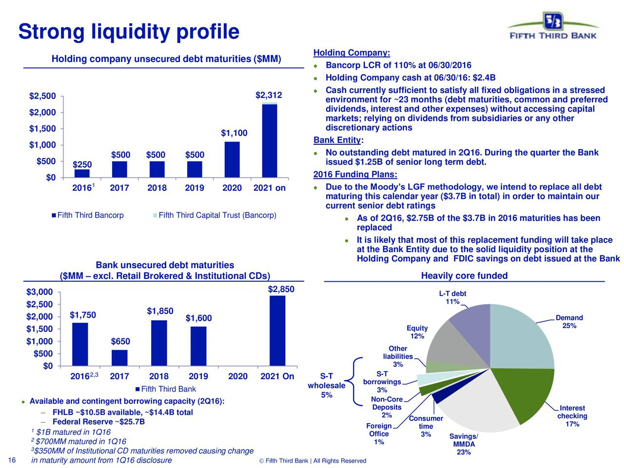 holding company liability for debts of