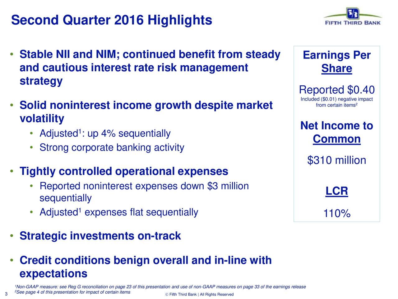 Stable NII and NIM; continued benefit from steady Earnings Per and cautious interest rate risk management Share strategy Reported $0.40 Included ($0.01) negative impact Solid noninterest income growth despite market from certain items volatility Net Income to Adjusted : up 4% sequentially Common Strong corporate banking activity $310 million Tightly controlled operational expenses Reported noninterest expenses down $3 million LCR sequentially 1 Adjusted expenses flat sequentially 110% Strategic investments on-track Credit conditions benign overall and in-line with expectations 2See page 4 of this presentation for impact of certain itemsis presentation and use of non-GAAP measures on page 33 of the earnings release