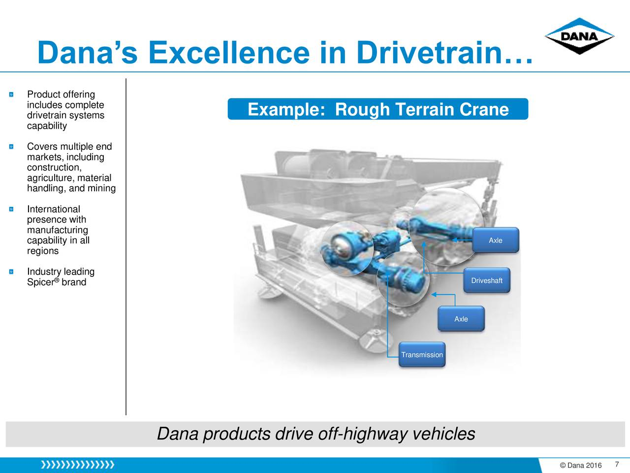 Dana (DAN) To Buy power-transmission and fluid power