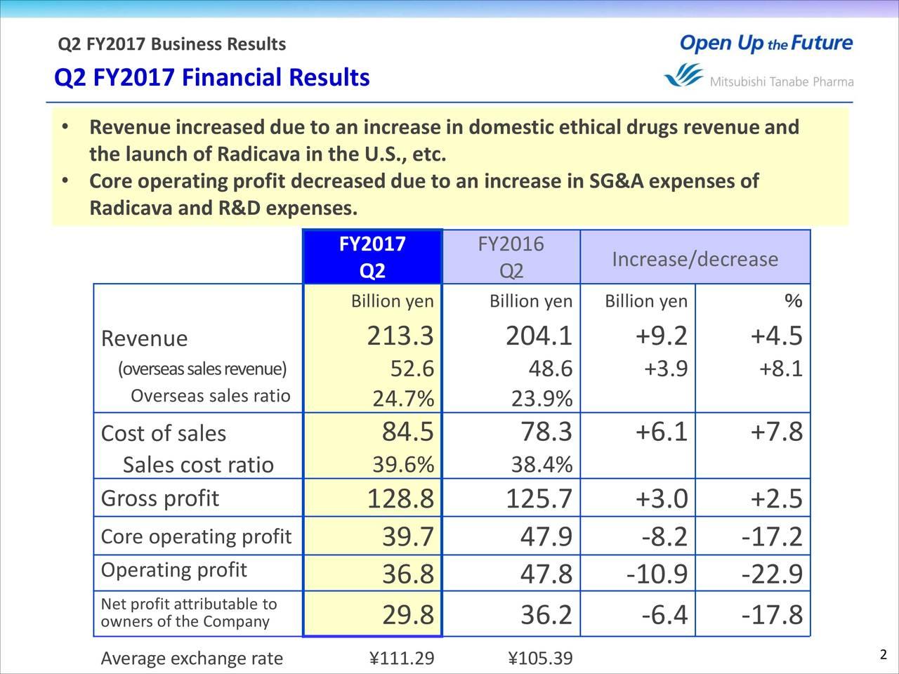 Mitsubishi Tanabe Pharma Corp  ADR 2017 Q2 - Results - Earnings Call