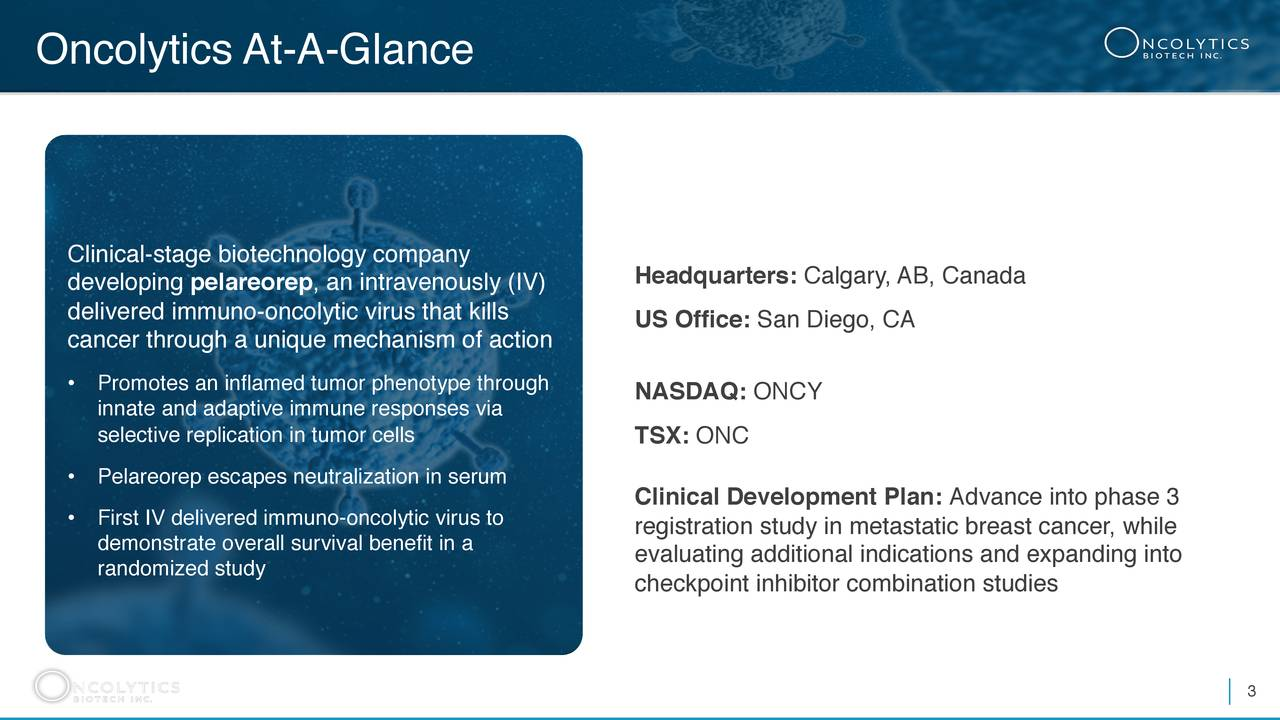 Clinical-stage biotechnology company developing pelareorep, an intravenously (IV) Headquarters: Calgary, AB, Canada delivered immuno-oncolytic virus that kills US Office: San Diego, CA cancer through a unique mechanism of action • Promotes an inflamed tumor phenotype through NASDAQ: ONCY innate and adaptive immune responses via selective replication in tumor cells TSX: ONC • Pelareorep escapes neutralization in serum Clinical Development Plan: Advance into phase 3 • First IV delivered immuno-oncolytic virus to registration study in metastatic breast cancer, while demonstrate overall survival benefit in a evaluating additional indications and expanding into randomized study checkpoint inhibitor combination studies 3