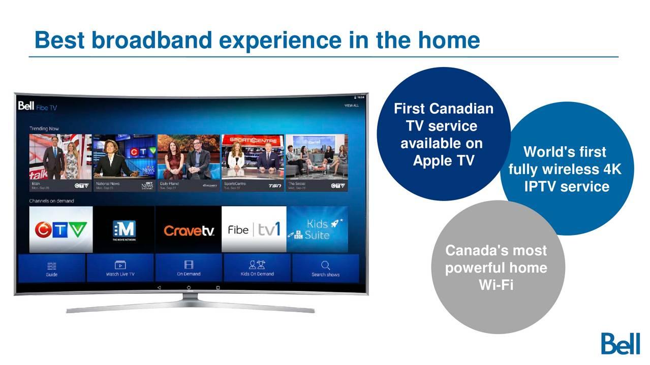 Bce Inc Investor Presentation Slideshow Nyse Fibe Tv Bell Wiring Diagram Nysebce Seeking Alpha