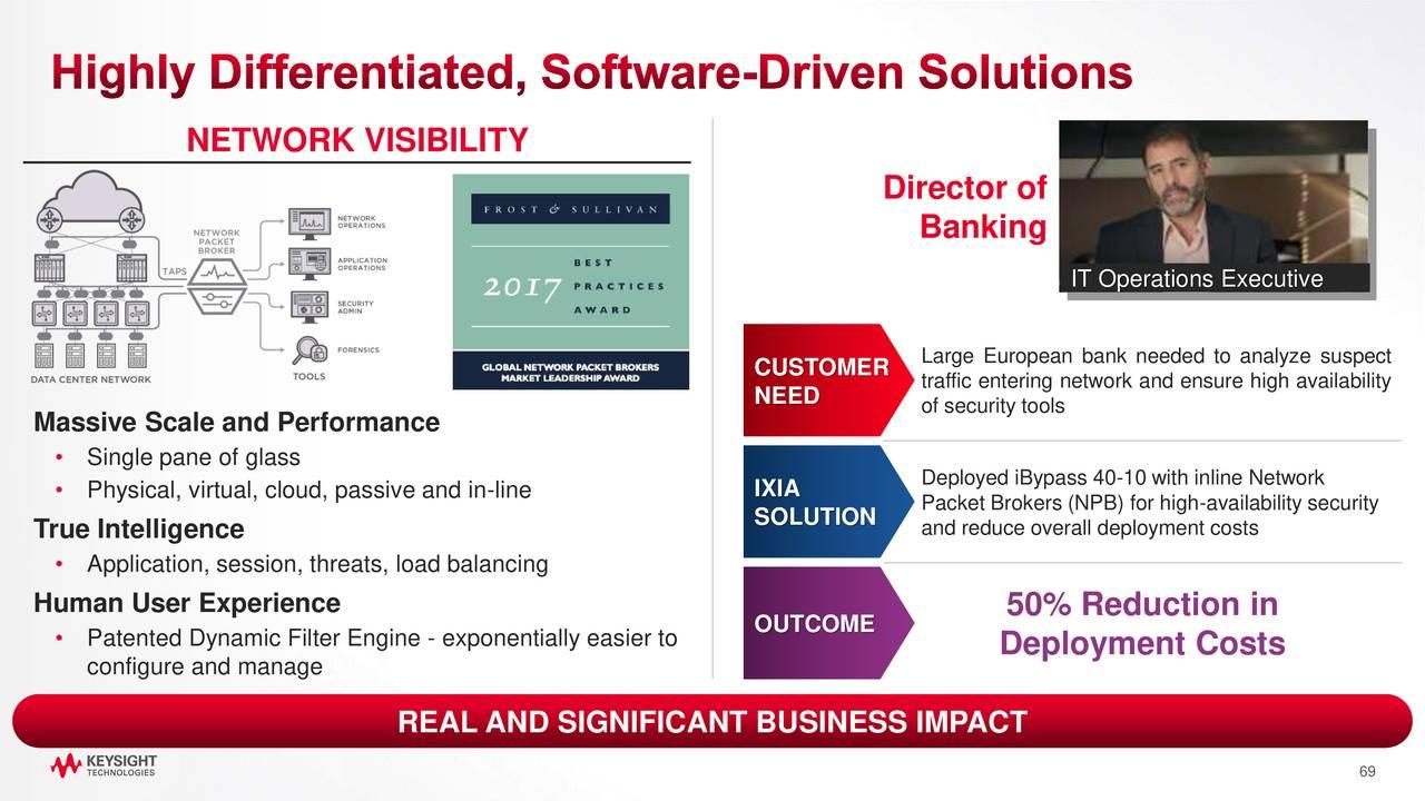 Keysight (KEYS) Investor Presentation - Slideshow ...