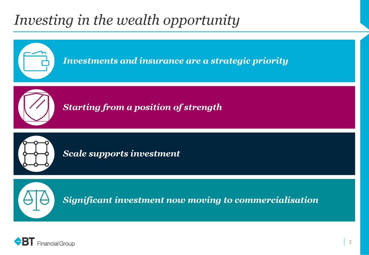 Investments and insurance are a strategic priority Starting from a position of strength Scale supports investment Significant investment now moving to commercialisation 2