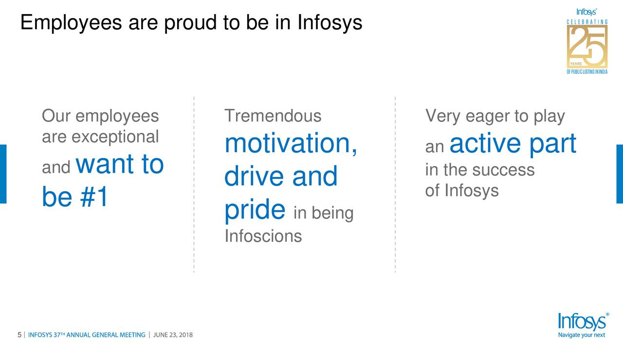 motivation in infosys Infosys never backs out in providing offer letter even in tough times in the history so you will definitely get your offer letter you can send your query to their mail id anyways 45k views view upvoters answer requested by.