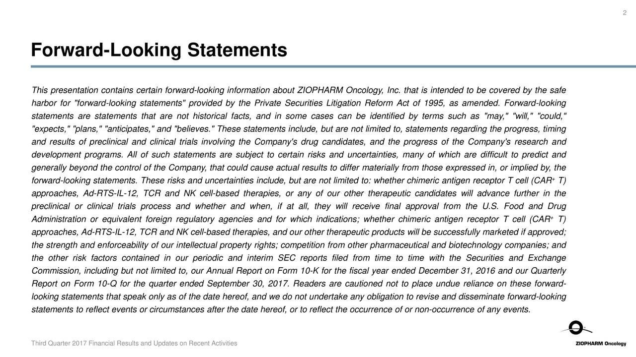 "Forward-Looking Statements This presentation contains certain forward-looking information about ZIOPHARM Oncology, Inc. that is intended to be covered by the safe harbor for ""forward-looking statements"" provided by the Private Securities Litigation Reform Act of 1995, as amended. Forward-looking statements are statements that are not historical facts, and in some cases can be identified by terms such as ""may,"" ""will,"" ""could,"" ""expects,"" ""plans,"" ""anticipates,"" and ""believes."" These statements include, but are not limited to, statements regarding the progress, timing and results of preclinical and clinical trials involving the Company's drug candidates, and the progress of the Company's research and development programs. All of such statements are subject to certain risks and uncertainties, many of which are difficult to predict and generally beyond the control of the Company, that could cause actual results to differ materially from those expressed in, or implied by, the + forward-looking statements. These risks and uncertainties include, but are not limited to: whether chimeric antigen receptor T cell (CAR T) approaches, Ad-RTS-IL-12, TCR and NK cell-based therapies, or any of our other therapeutic candidates will advance further in the preclinical or clinical trials process and whether and when, if at all, they will receive final approval from the U.S. Food and Drug Administration or equivalent foreign regulatory agencies and for which indications; whether chimeric antigen receptor T cell (CAR T)+ approaches, Ad-RTS-IL-12, TCR and NK cell-based therapies, and our other therapeutic products will be successfully marketed if approved; the strength and enforceability of our intellectual property rights; competition from other pharmaceutical and biotechnology companies; and the other risk factors contained in our periodic and interim SEC reports filed from time to time with the Securities and Exchange Commission, including but not limited to, our Annual Report on Form 10-K for the fiscal year ended December 31, 2016 and our Quarterly Report on Form 10-Q for the quarter ended September 30, 2017. Readers are cautioned not to place undue reliance on these forward- looking statements that speak only as of the date hereof, and we do not undertake any obligation to revise and disseminate forward-looking statements to reflect events or circumstances after the date hereof, or to reflect the occurrence of or non-occurrence of any events. Third Quarter 2017 Financial Results and Updates on Recent Activities"