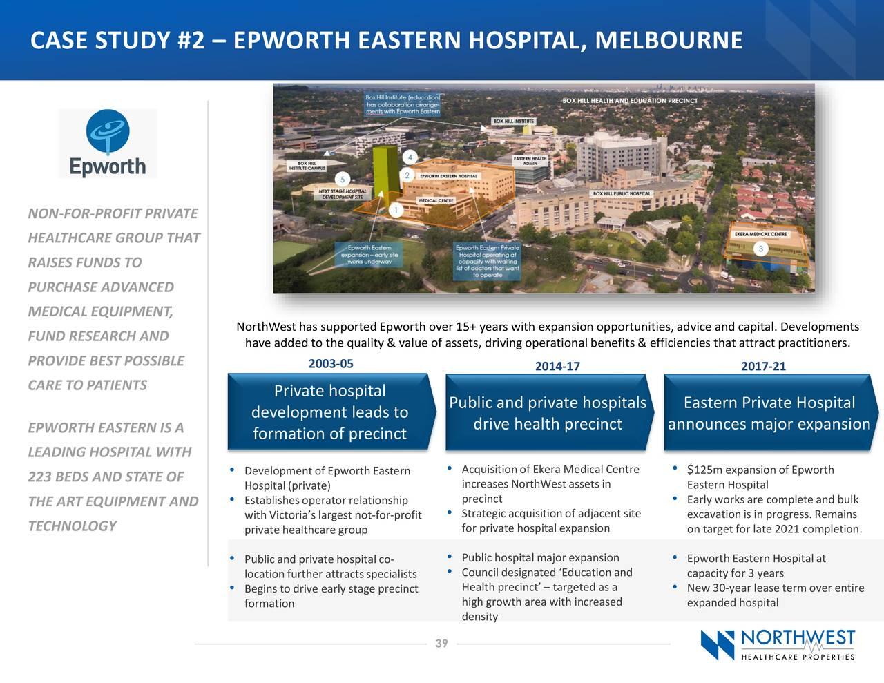ESTUDIO DE CASO # 2 - HOSPITAL DEL ESTE DE EPWORTH, MELBOURNE