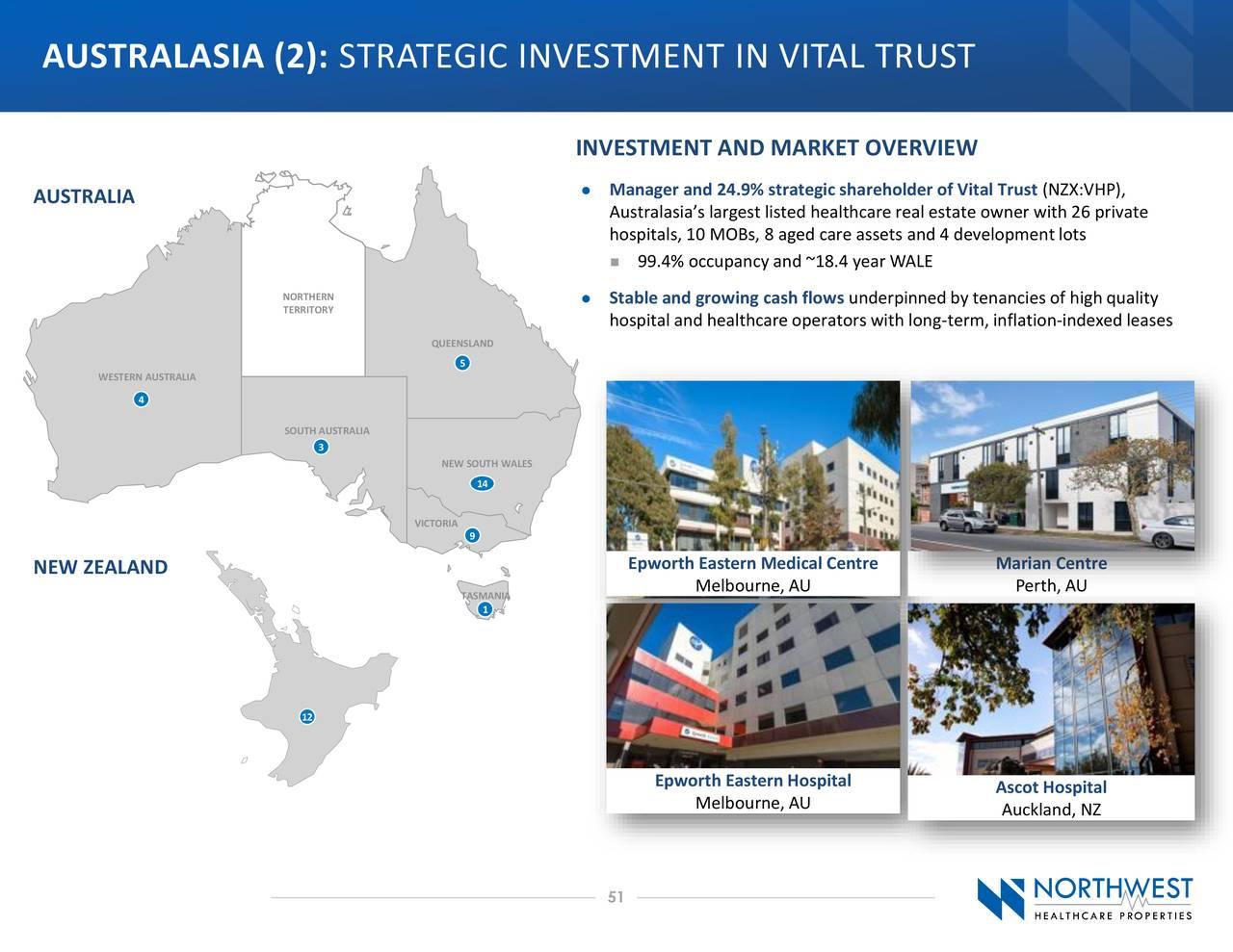 AUSTRALASIA (2): INVERSIÓN ESTRATÉGICA EN CONFIANZA VITAL