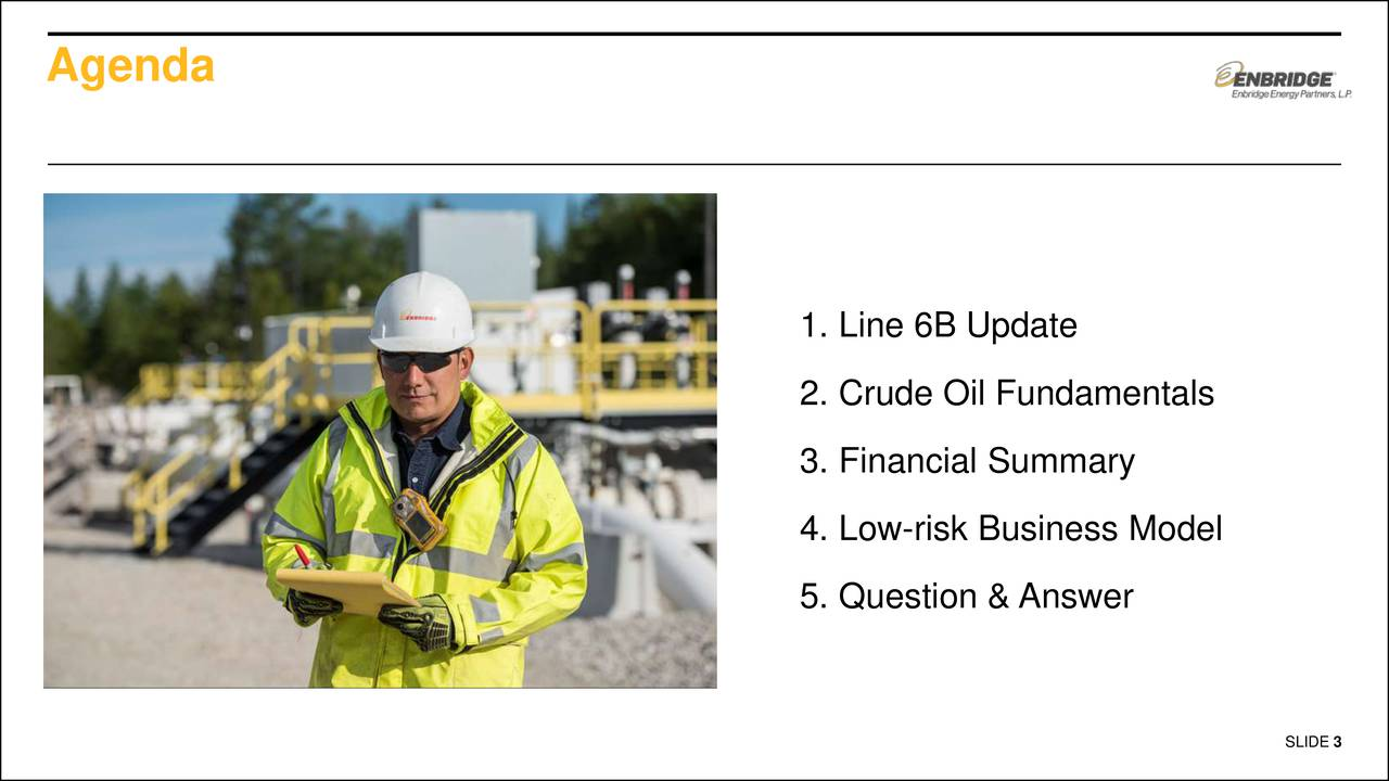 1. Line 6B Update 2. Crude Oil Fundamentals 3. Financial Summary 4. Low-risk Business Model 5. Question & Answer SLIDE 3