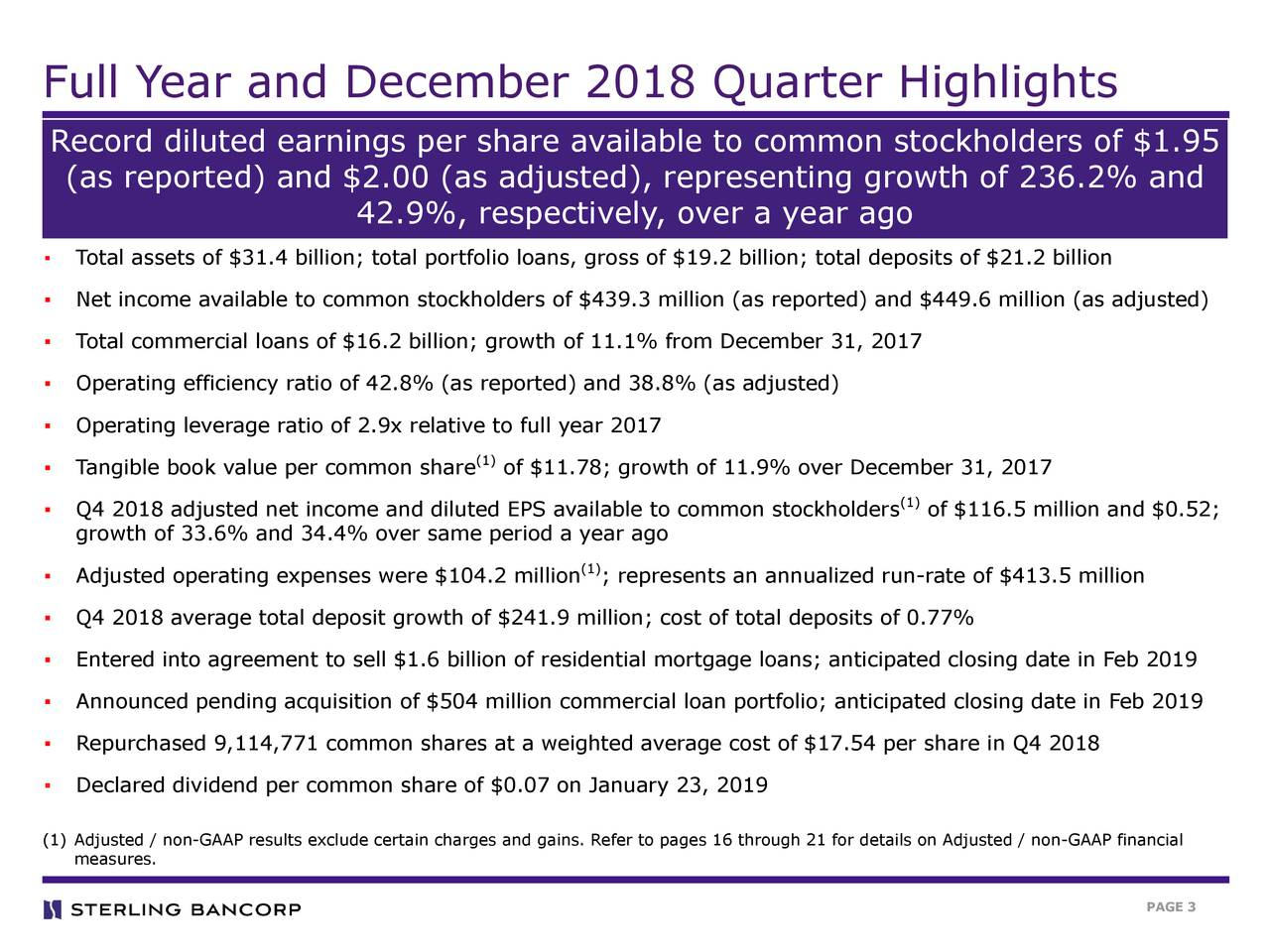 Record diluted earnings per share available to common stockholders of $1.95 (as reported) and $2.00 (as adjusted), representing growth of 236.2% and 42.9%, respectively, over a year ago ▪ Total assets of $31.4 billion; total portfolio loans, gross of $19.2 billion; total deposits of $21.2 billion ▪ Net income available to common stockholders of $439.3 million (as reported) and $449.6 million (as adjusted) ▪ Total commercial loans of $16.2 billion; growth of 11.1% from December 31, 2017 ▪ Operating efficiency ratio of 42.8% (as reported) and 38.8% (as adjusted) ▪ Operating leverage ratio of 2.9x relative to full year 2017 ▪ Tangible book value per common share (1)of $11.78; growth of 11.9% over December 31, 2017 ▪ Q4 2018 adjusted net income and diluted EPS available to common stockholders (1of $116.5 million and $0.52; growth of 33.6% and 34.4% over same period a year ago (1) ▪ Adjusted operating expenses were $104.2 million ; represents an annualized run-rate of $413.5 million ▪ Q4 2018 average total deposit growth of $241.9 million; cost of total deposits of 0.77% ▪ Entered into agreement to sell $1.6 billion of residential mortgage loans; anticipated closing date in Feb 2019 ▪ Announced pending acquisition of $504 million commercial loan portfolio; anticipated closing date in Feb 2019 ▪ Repurchased 9,114,771 common shares at a weighted average cost of $17.54 per share in Q4 2018 ▪ Declared dividend per common share of $0.07 on January 23, 2019 (1) Adjusted / non-GAAP results exclude certain charges and gains. Refer to pages 16 through 21 for details on Adjusted / non-GAAP financial measures. PAGE 3