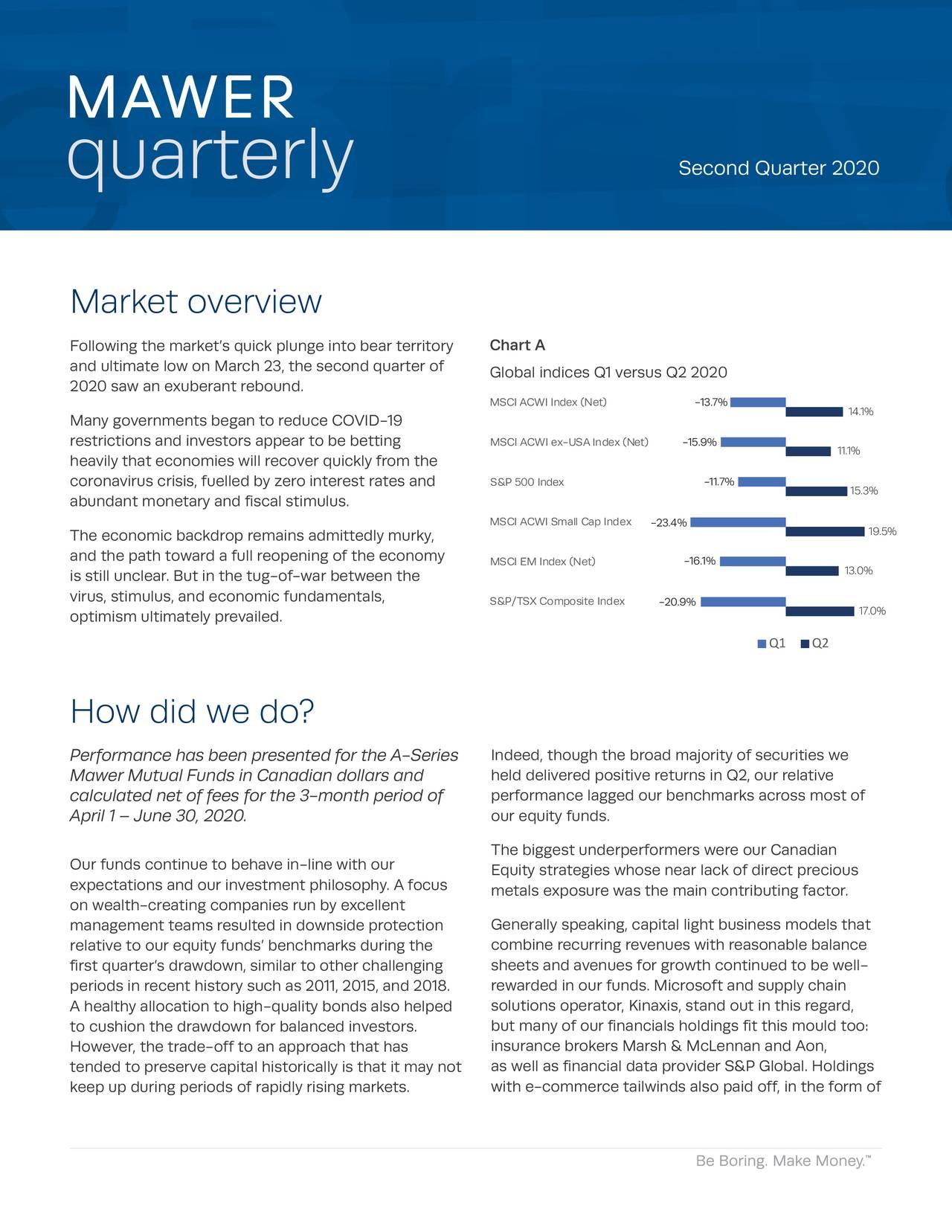 quarterly                                                                           Second Quarter 2020