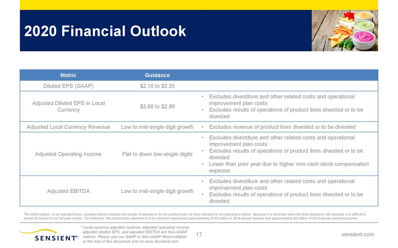 2020 Financial Outlook