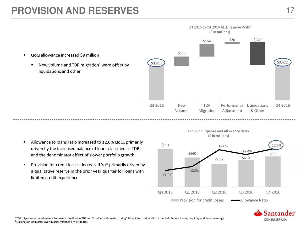 santander consumer usa holdings inc 2016 q4