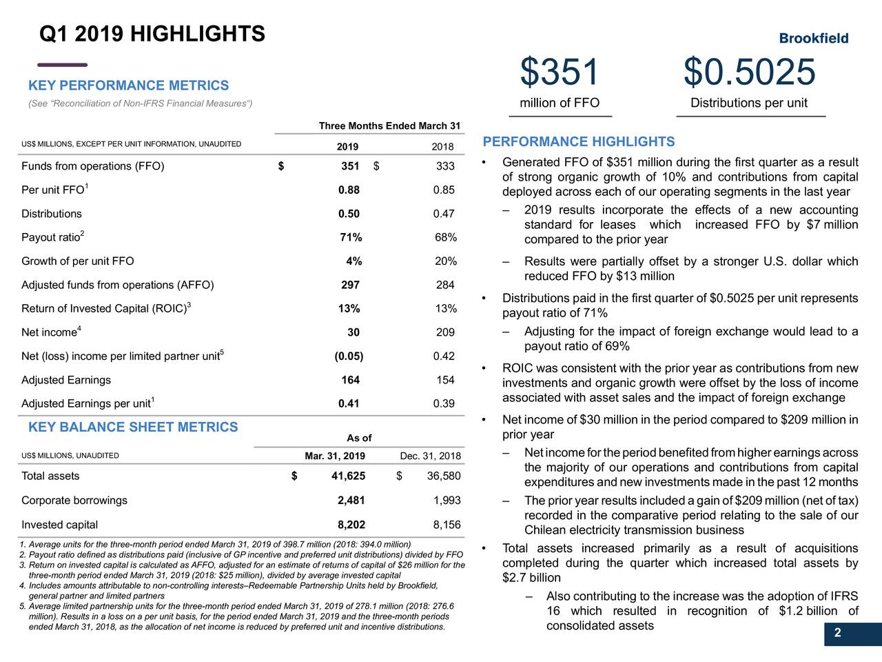 Brookfield Infrastructure Partners L.P. 2019 Q1