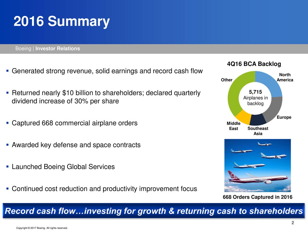 The Boeing Company (NYSE:BA