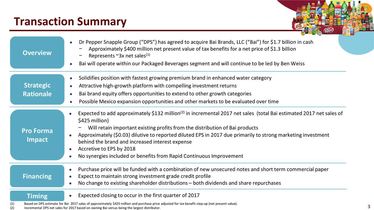 Dr Pepper Snapple Group (DPS) has agreed to acquire Bai Brands, LLC (Bai) for $1.7 billion in cash Approximately $400 million net present value of tax benefits for a net price of $1.3 billion Overview (1) Represents ~3x net sales Bai will operate within our Packaged Beverages segment and will continue to be led by Ben Weiss Solidifies position with fastest growing premium brand in enhanced water category Strategic  Attractive high-growth platform with compelling investment returns Rationale  Bai brand equity offers opportunities to extend to other growth categories Possible Mexico expansionopportunities and other markets to be evaluated over time Expected to add approximately $132 million in incremental2017 net sales (totalBai estimated2017 net sales of $425 million) Will retain importantexisting profits from the distribution of Bai products Pro Forma  Approximately ($0.03) dilutive to reported diluted EPSin 2017 due primarily to strong marketing investment Impact behind the brand and increased interest expense Accretive to EPS by2018 No synergies included or benefits from Rapid Continuous Improvement Purchase price will be funded with a combination of new unsecured notes and short term commercial paper Financing  Expect to maintain strong investment grade credit profile No change to existing shareholder distributions both dividends and share repurchases Timing  Expected closing to occur in the first quarter of 2017 (1) Based on DPS estimate for Bai 2017 sales of approximately $425 million a- p (net present value).ed for tax benefit stepu