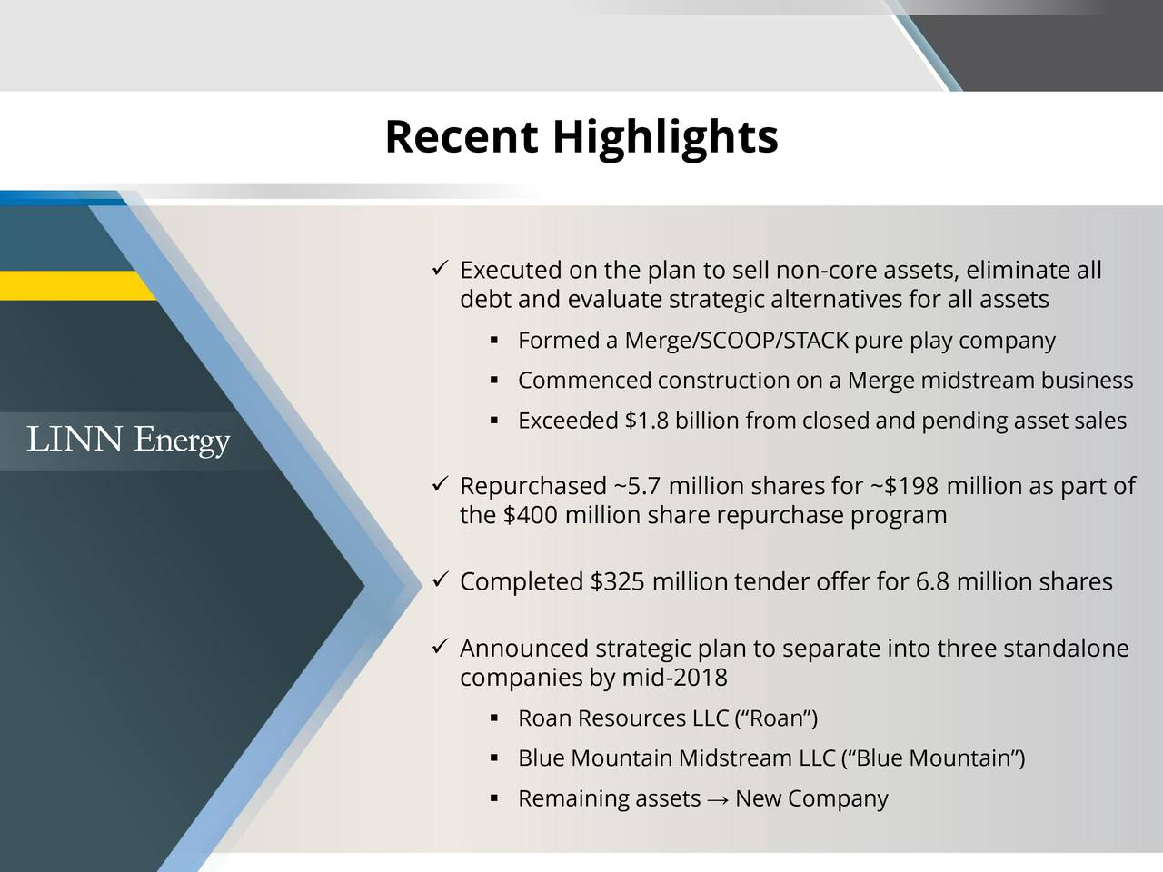 """ Executed on the plan to sell non-core assets, eliminate all debt and evaluate strategic alternatives for all assets  Formed a Merge/SCOOP/STACK pure play company  Commenced construction on a Merge midstream business  Exceeded $1.8 billion from closed and pending asset sales  Repurchased ~5.7 million shares for ~$198 million as part of the $400 million share repurchase program  Completed $325 million tender offer for 6.8 million shares  Announced strategic plan to separate into three standalone companies by mid-2018  Roan Resources LLC (""""Roan"""")  Blue Mountain Midstream LLC (""""Blue Mountain"""")  Remaining assets → New Company"""
