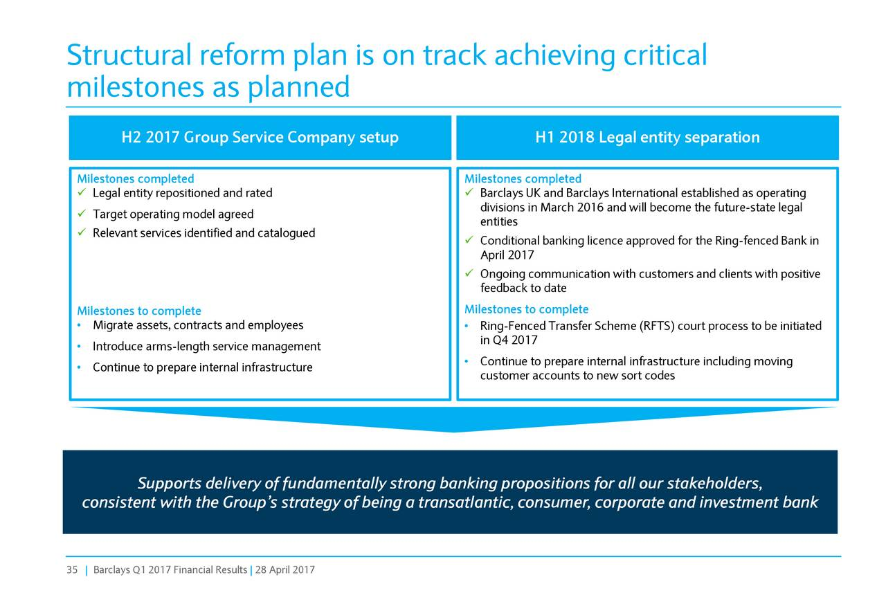 hr strategy of barclays bank Over the past few months the commercial banking sector has had its fair share of challengesthe barclays.