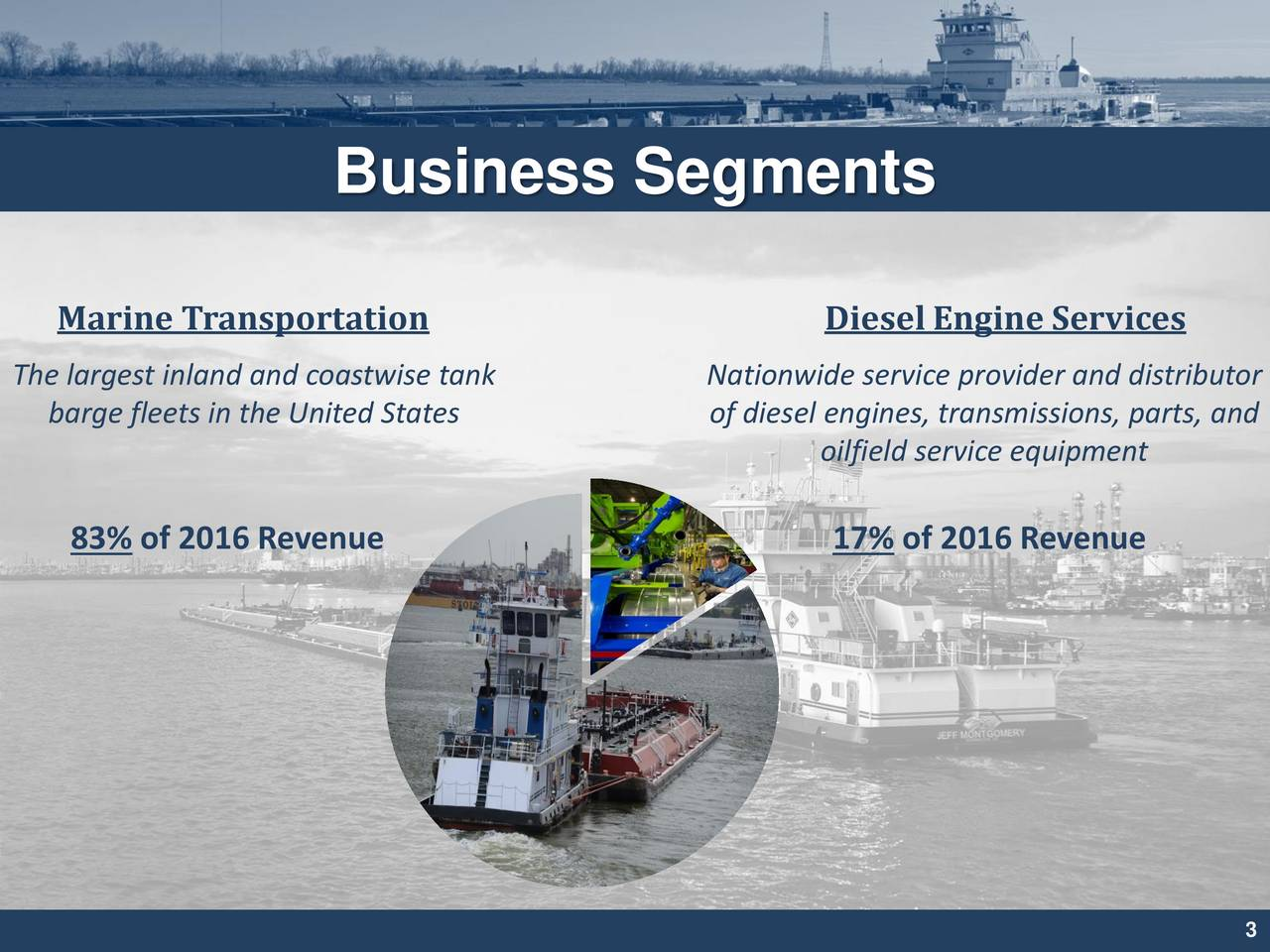 Marine Transportation DieselEngine Services The largest inland and coastwise tank Nationwide service provider and distributor barge fleets in the United States of diesel engines, transmissions, parts, and oilfield service equipment 83% of 2016 Revenue 17% of 2016 Revenue