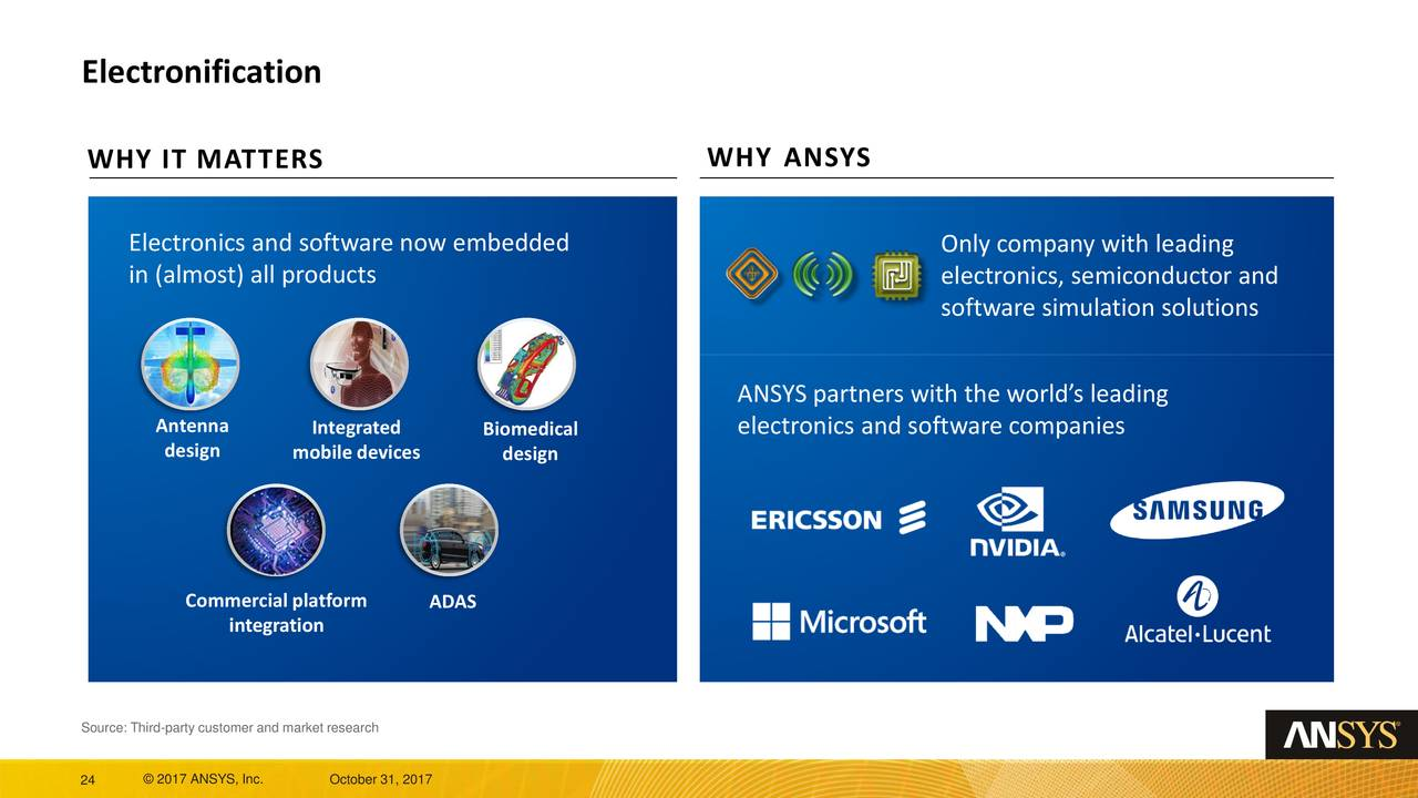 ANSYS, Inc  2017 Q3 - Results - Earnings Call Slides - ANSYS