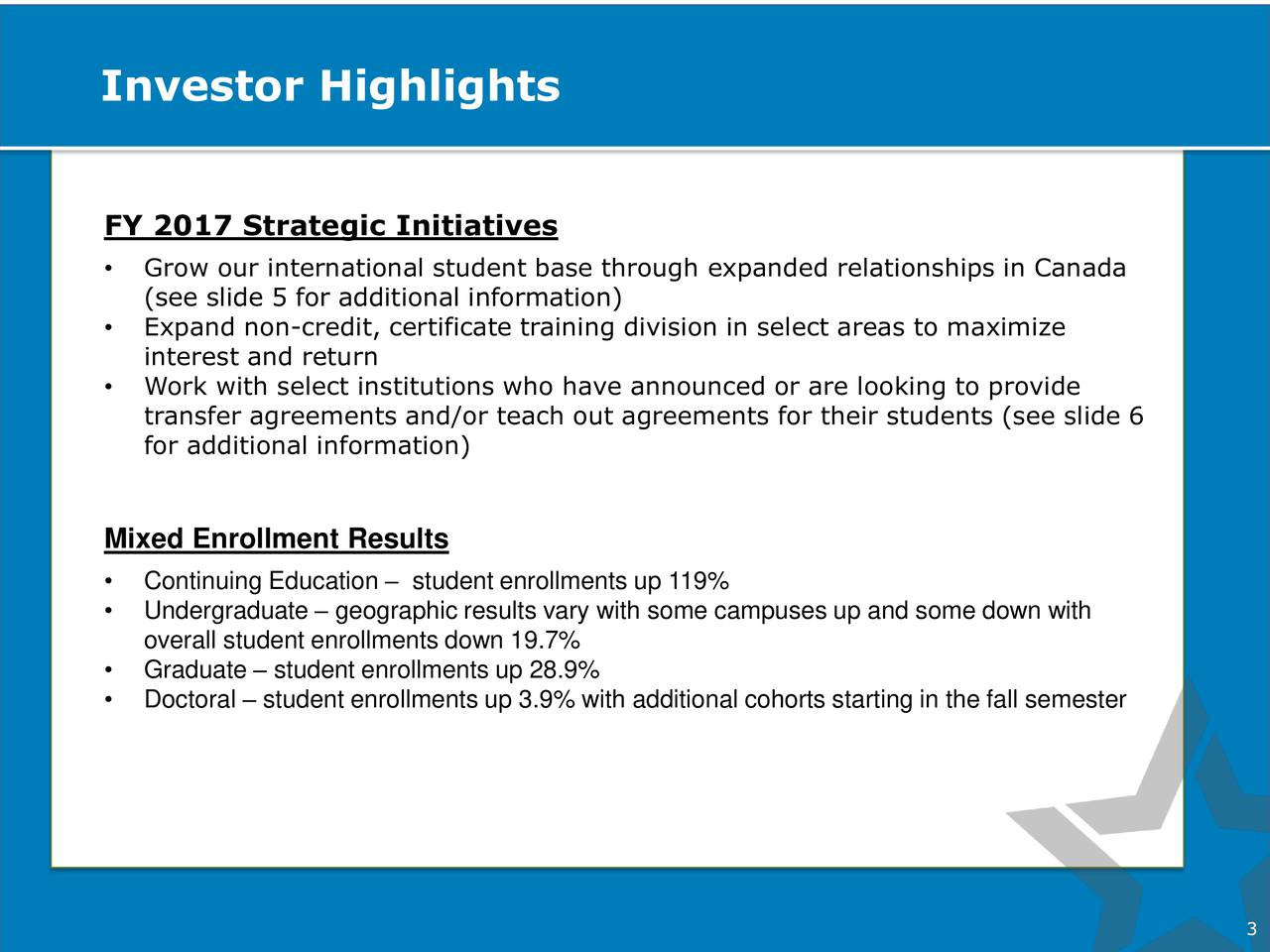3 Investor Highlights FY 2017 Strategic Initiatives Grow our international student base through expanded relationships in Canada (see slide 5 for additional information) Expand non-credit, certificate training division in select areas to maximize interest and return Work with select institutions who have announced or are looking to provide transfer agreements and/or teach out agreements for their students (see slide 6 for additional information) Mixed Enrollment Results Continuing Education   student enrollments up 119% Undergraduate  geographic results vary with some campuses up and some down with overall student enrollments down 19.7% Graduate  student enrollments up 28.9% Doctoral  student enrollments up 3.9% with additional cohorts starting in the fall semester