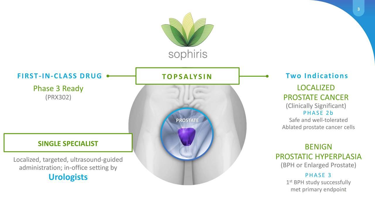 Sophiris Bio