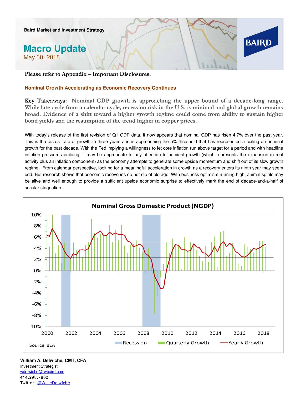 Macro Update May 30, 2018 Please refer to Appendix – Important Disclosures. Nominal Growth Accelerating as Economic Recovery Continues Key Takeaways: Nominal GDP growth is approaching the upper bound of a decade-long range. While late cycle from a calendar cycle, recession risk in the U.S. is minimal and global growth remains broad. Evidence of a shift tow ard a higher growth regime could come from ability to sustain higher bond yields and the resumption of the trend higher in copper prices. With today's release of the first revision of Q1 GDP data, it now appears that nominal GDP has risen 4.7% over the past year. This is the fastest rate of growth in three years and is approaching the 5% threshold that has represented alceiling on nomin growth for the past decade. With the Fed implying a willingness to let core inflation run above target for a period and with headline inflation pressures building, it may be appropriate to pay attention to nominal growth (which represents thelexpansion in rea activity plus an inflation component) as the economy attempts to generate some upside momentum and shift out of its slow growth regime. From calendar perspective, looking for a meaningful acceleration in growth as a recovery enters its ninth year may seem odd. But research shows that economic recoveries do not die of old age. With business optimism running high, animal spi rits may be alive and well enough to provide a sufficient upside economic surprise to effectively mark the end -half ofe-and-a secular stagnation. Nominal Gross Domestic Product (NGDP) 10% 8% 6% 4% 2% 0% -2% -4% -6% -8% -10% 2000 2002 2004 2006 2008 2010 2012 2014 2016 2018 Recession Quarterly Growth Yearly Growth Source: BEA William A. Delwiche, CMT, CFA Investment Strategist wdelwiche@rwbaird.com 414.298.7802 Twitter: @WillieDelwiche