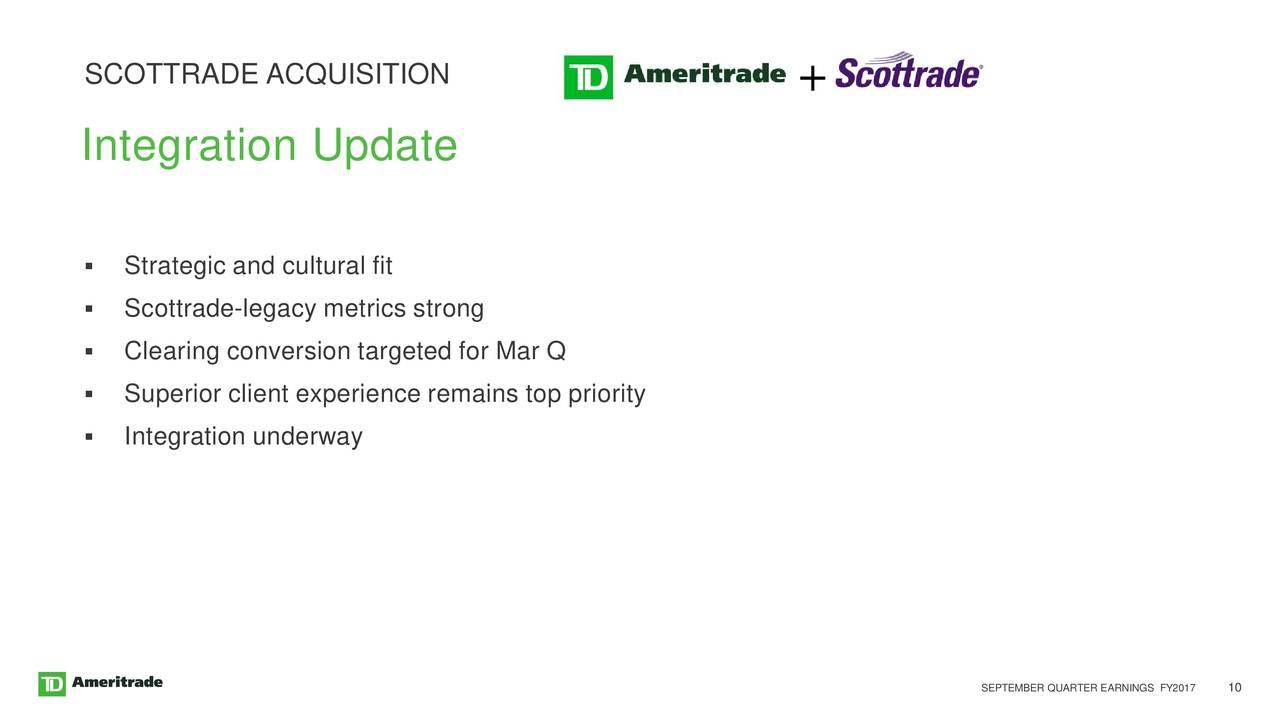 Amtd Stock Quote Td Ameritrade Holding Corporation Autos