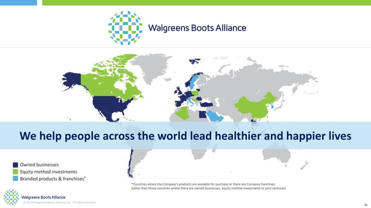 New Position Alert: Walgreens - Walgreens Boots Alliance, Inc ...