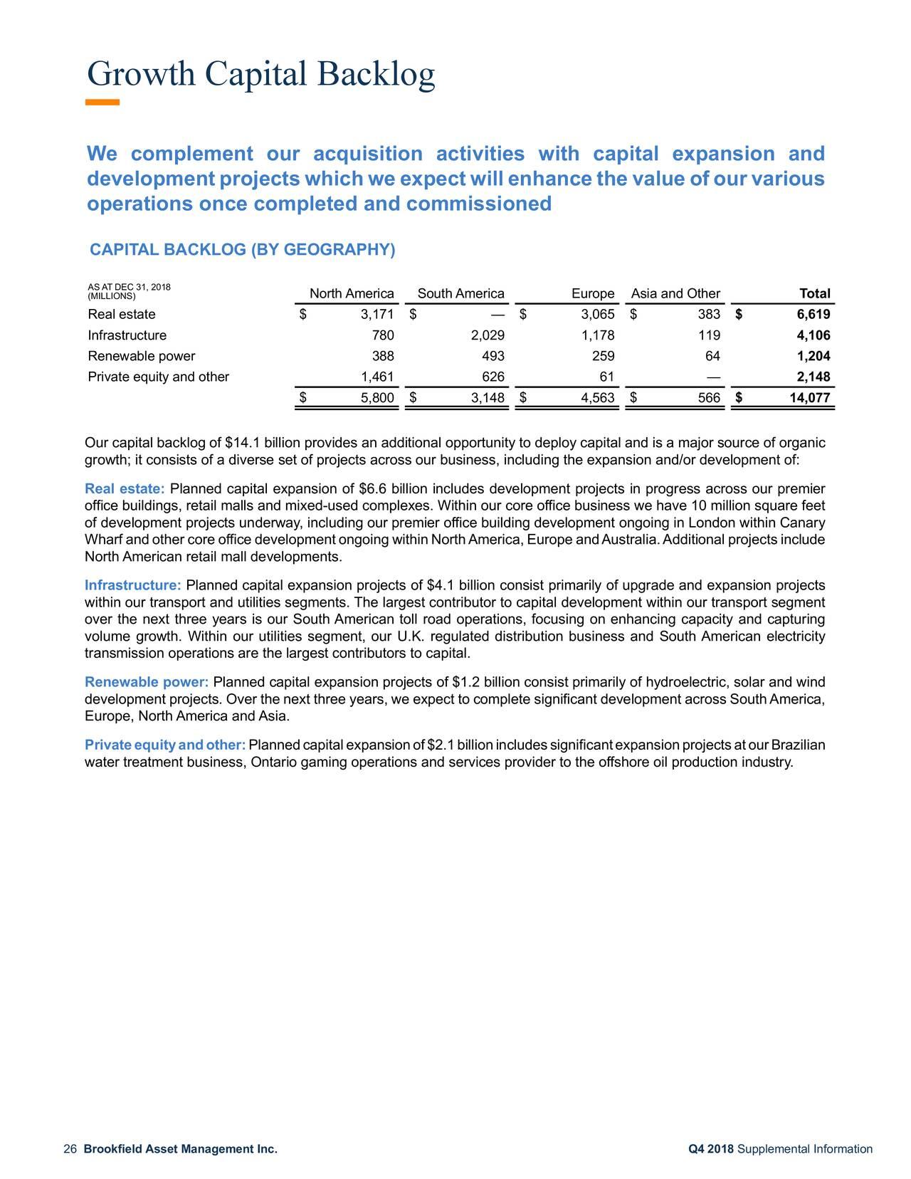 Brookfield Asset Management Inc 2018 Q4 Results