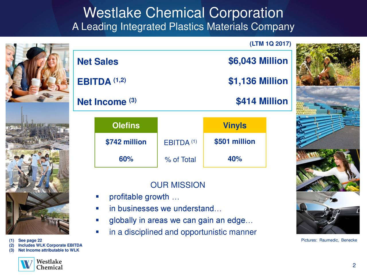 A Leading Integrated Plastics Materials Company (LTM 1Q 2017) Net Sales $6,043 Million (1,2) EBITDA $1,136 Million (3) $414 Million Net Income Olefins Vinyls $742 million EBITDA (1) $501 million 60% % of Total 40% OUR MISSION profitable growth in businesses we understand globally in areas we can gain an edge in a disciplined and opportunistic manner (1)See page 22 Pictures: Raumedic, Benecke (2)Includes WLK Corporate EBITDA (3)Net Income attributable to WLK 2