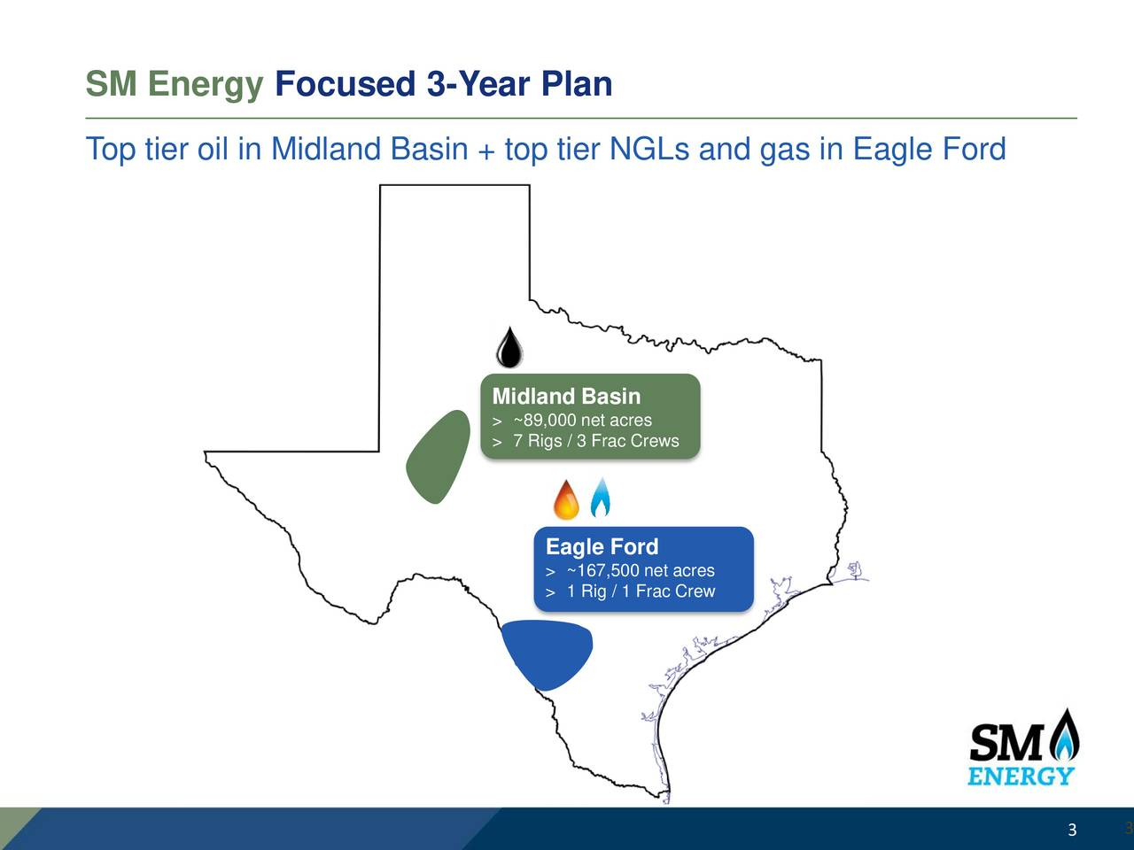 Top tier oil in Midland Basin + top tier NGLs and gas in Eagle Ford Midland Basin > 7 Rigs / 3 Frac Crews Eagle Ford > ~167,500 net acres > 1 Rig / 1 Frac Crew 3 3