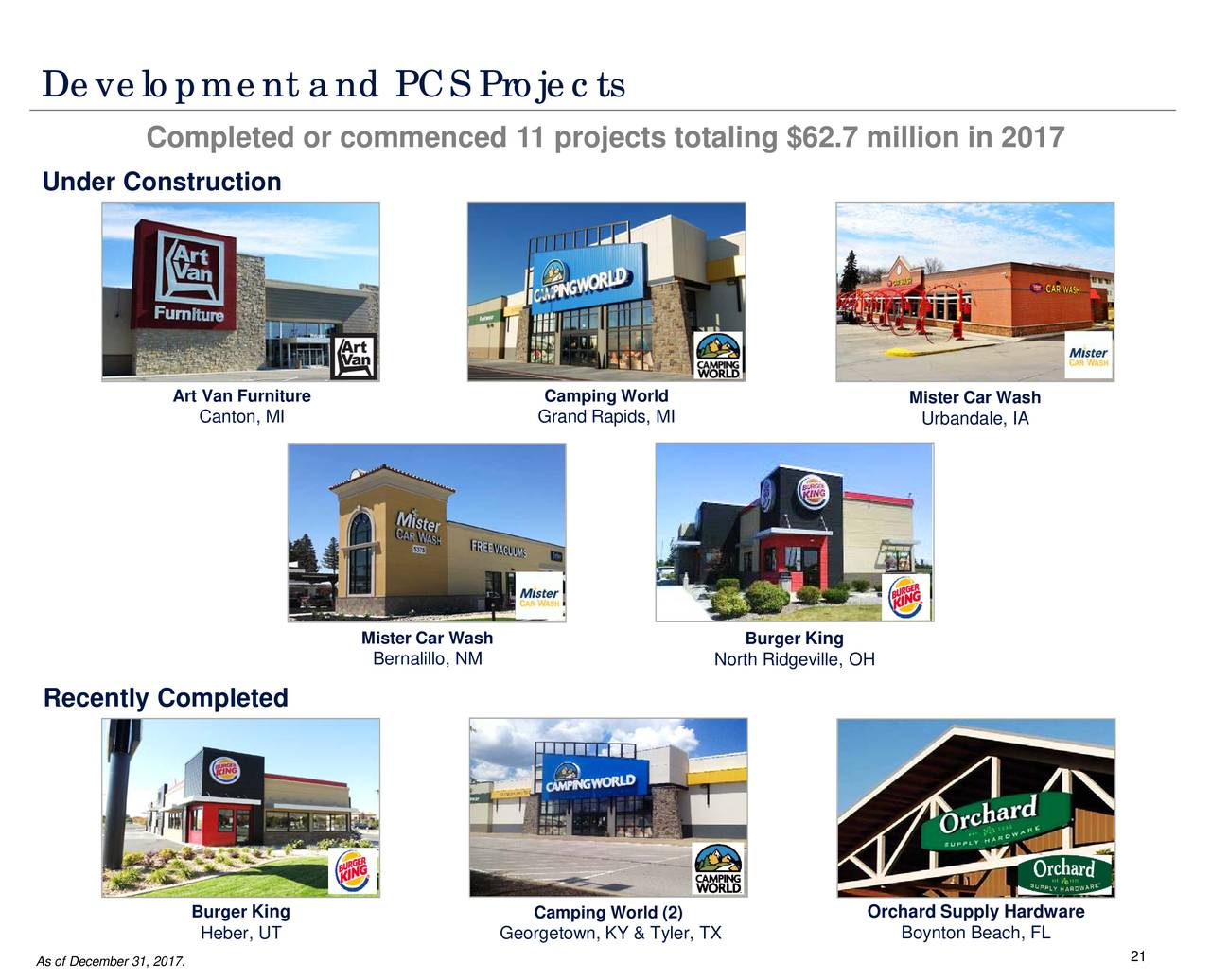 Agree Realty Corporation Adc Investor Presentation Slideshow Agree Realty Corporation