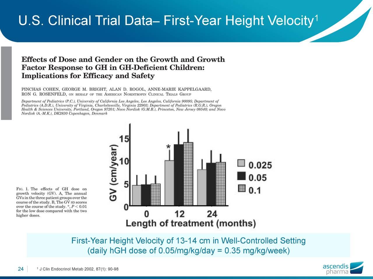 novo nordisk clinical trials