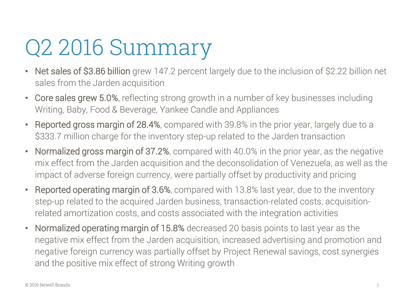 Net sales of $3.86 billion grew 147.2 percent largely due to the inclusion of $2.22 billion net sales from the Jarden acquisition Core sales grew 5.0%, reflecting strong growth in a number of key businesses including Writing, Baby, Food & Beverage, Yankee Candle and Appliances Reported gross margin of 28.4%, compared with 39.8% in the prior year, largely due to a $333.7 million charge for the inventory step-up related to the Jarden transaction Normalized gross margin of 37.2%, compared with 40.0% in the prior year, as the negative mix effect from the Jarden acquisition and the deconsolidation of Venezuela, as well as the impact of adverse foreign currency, were partially offset by productivity and pricing Reported operating margin of 3.6%, compared with 13.8% last year, due to the inventory step-up related to the acquired Jarden business, transaction-related costs, acquisition- related amortization costs, and costs associated with the integration activities Normalized operating margin of 15.8% decreased 20 basis points to last year as the negative mix effect from the Jarden acquisition, increased advertising and promotion and negative foreign currency was partially offset by Project Renewal savings, cost synergies and the positive mix effect of strong Writing growth 2016 Newell Brands 3
