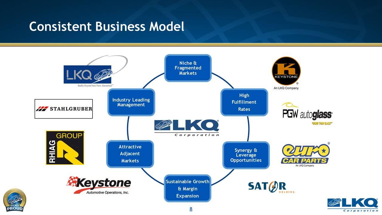 Lkq Lkq Investor Presentation Slideshow Lkq Corporation