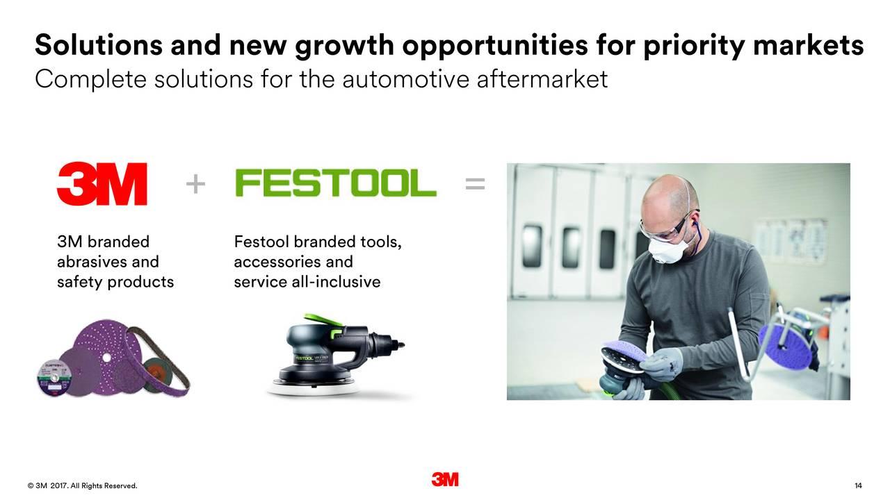 3M Company (MMM) Investor Presentation - Slideshow - 3M Company